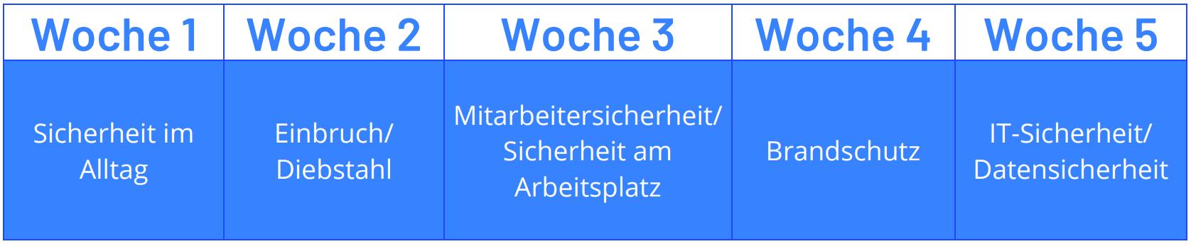 """Themenüberblick """"Monat der Sicherheit"""""""